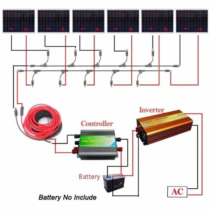 Solar Panel 1kw Off Grid 1500w Pure Sine Wave Inverter 45a Pwm Charge Controller Energia Solar Energia Renovable Energia