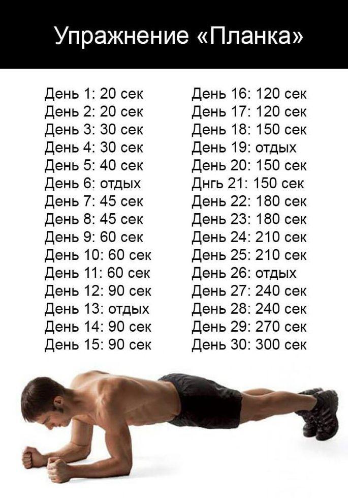 планка упражнение на 30 дней до и после фото женщины ...