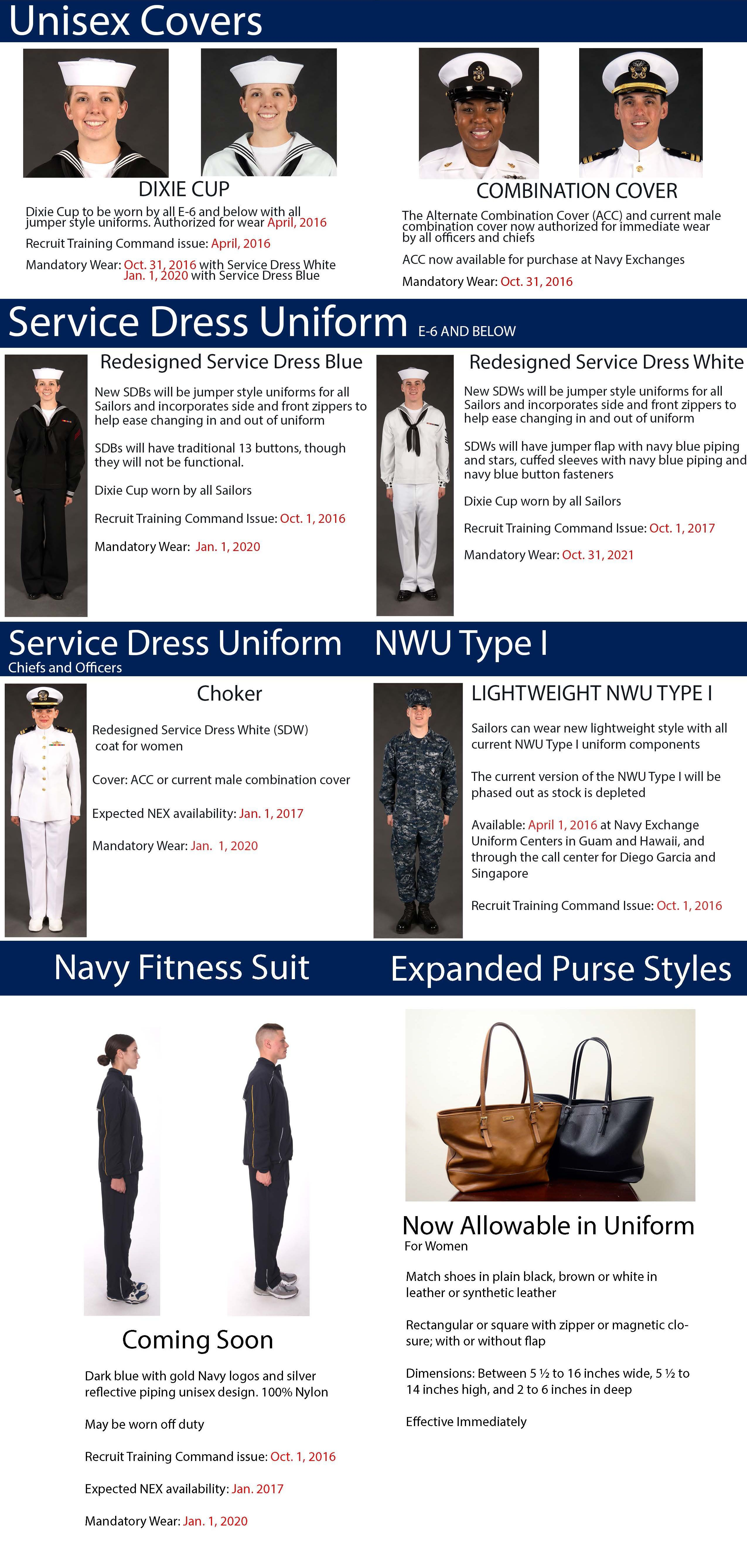 a35782ab84e Navy Announces Rollout and Wear Dates for Upcoming Uniform Changes From  Chief of Naval Personnel Public Affairs Office