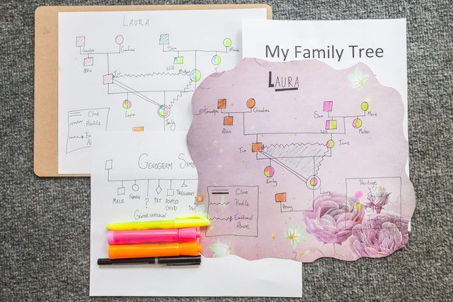 How to Create a Printable Genogram