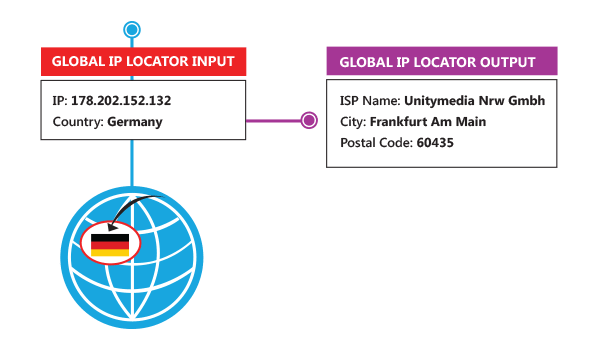How To Get A New Ip Address From Comcast