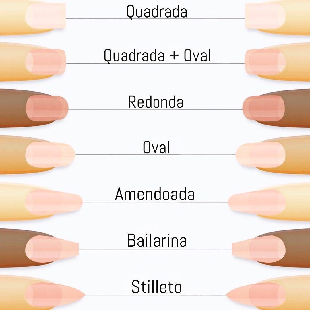 The different shapes of nails | Nails Design | Pinterest | Shapes ...