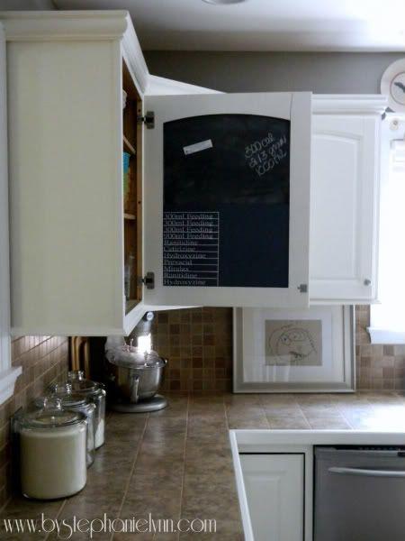 Kitchen Cabinet Door Magnetic Chalkboard Message Center Kitchen