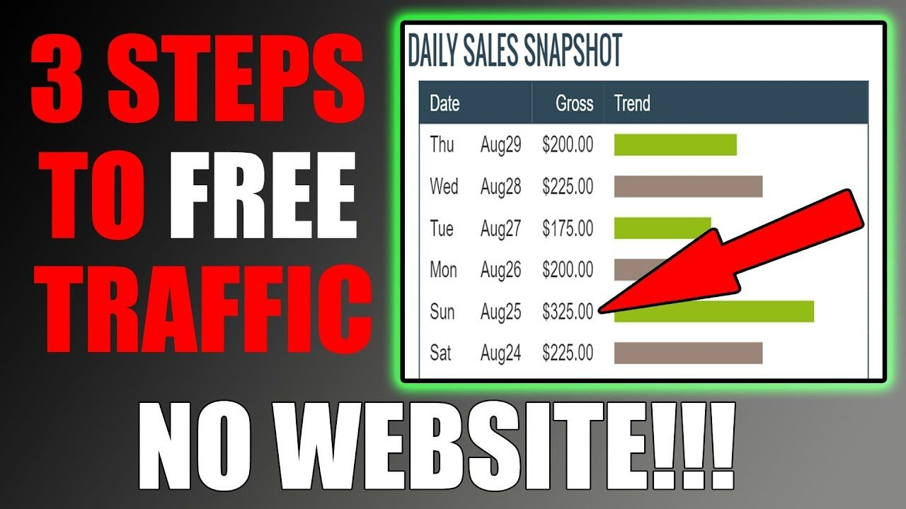 How To PROMOTE CLICKBANK PRODUCTS Without A WEBSITE 2019