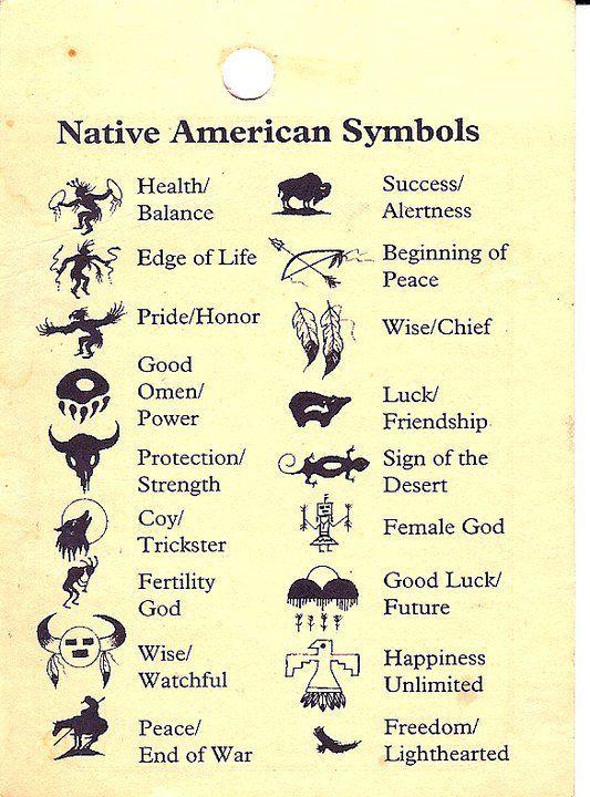 Native American Native American Symbols And American Symbols