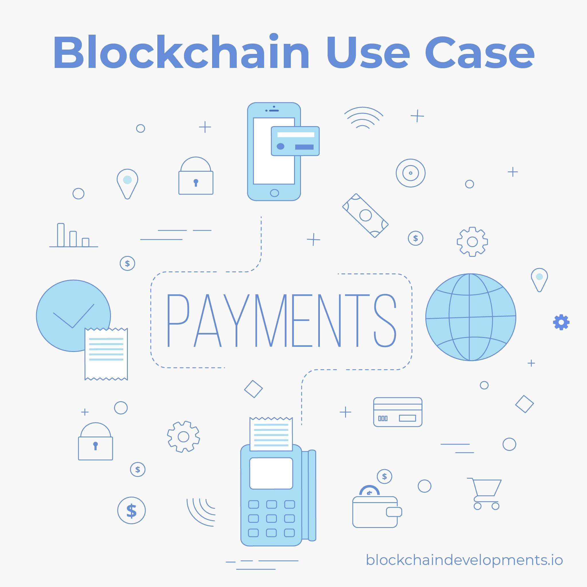 To Understand Blockchain Technology You Must Understand The Inner Workings Of This Technology For More Blockchain Healthcare Technology Blockchain Technology