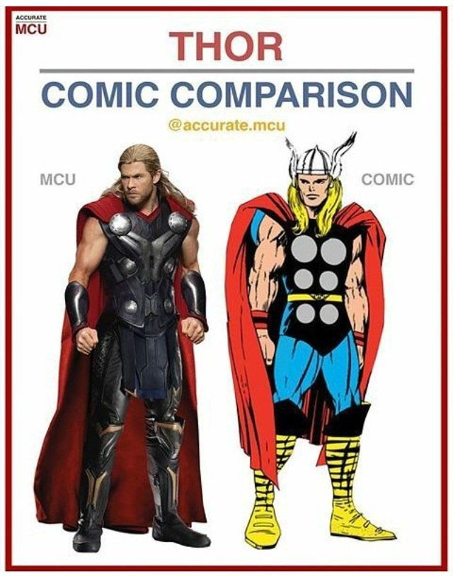 KURSE - COMIC COMPARISON • this character is not that accurate at ...