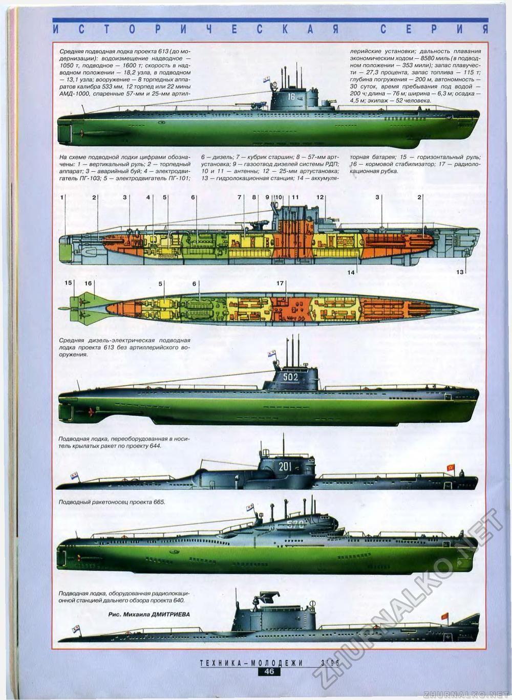 Tehnika Molodyozhi 1996 03 Stranica 48 Atomnaya Podvodnaya Lodka Podvodnye Lodki Korabl