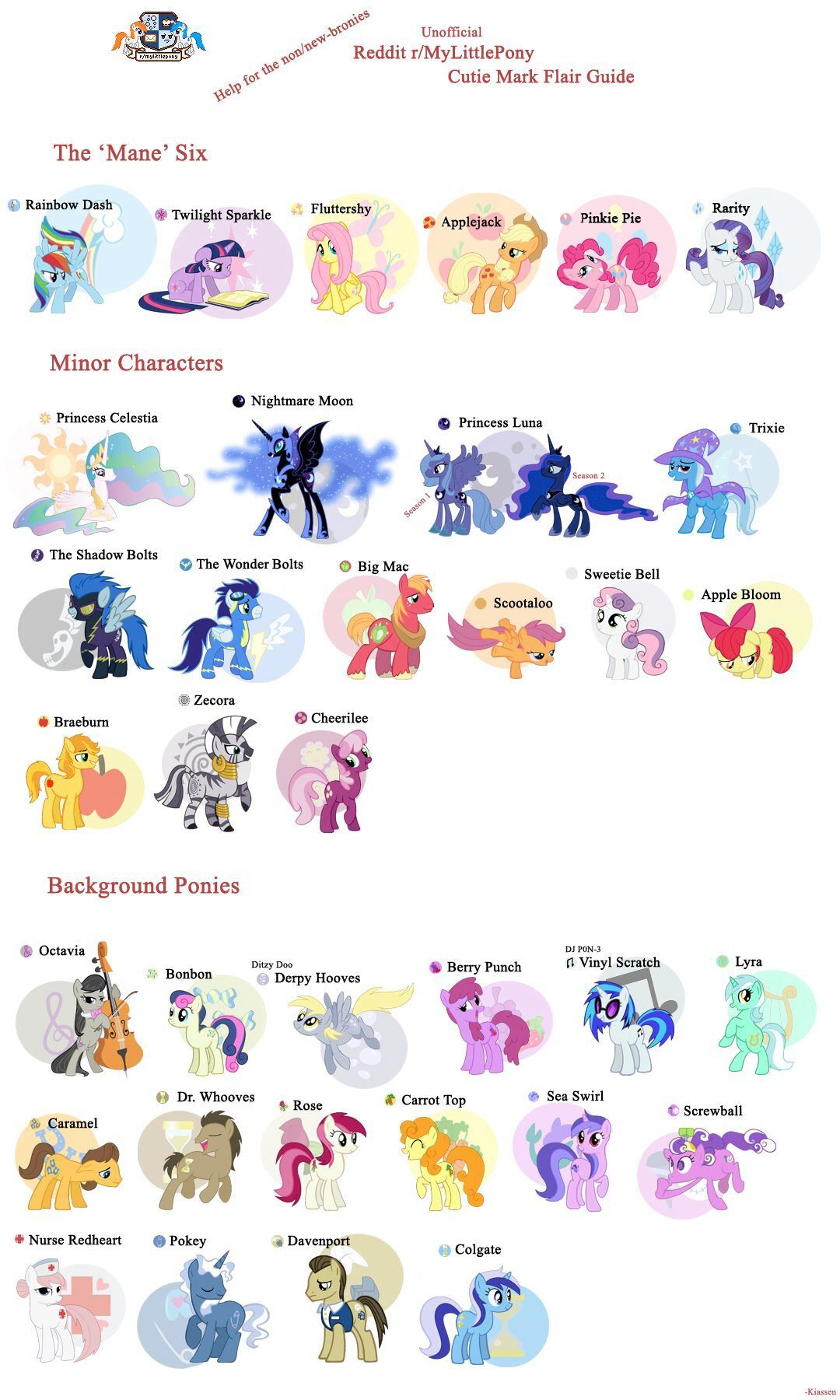 Characters My Little Pony Friendship is Magic