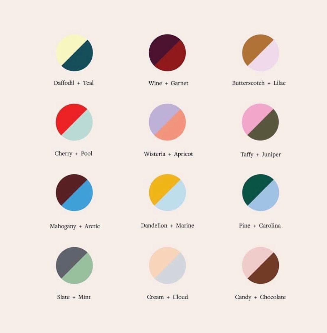 Pin By Kim Corson On Color Trends