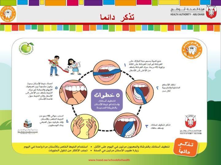 صحة الفم والاسنان Dental Health Activities Health Activities Oral Health