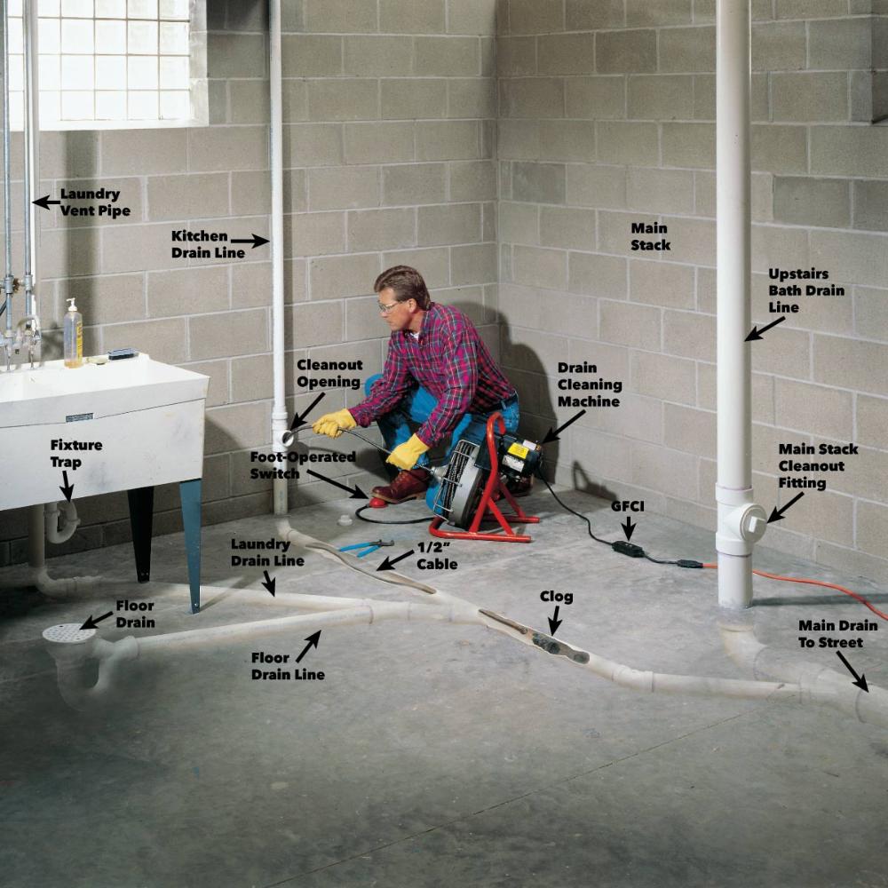 How To Unclog A Drain Unclog Drain Floor Drains Drain Repair