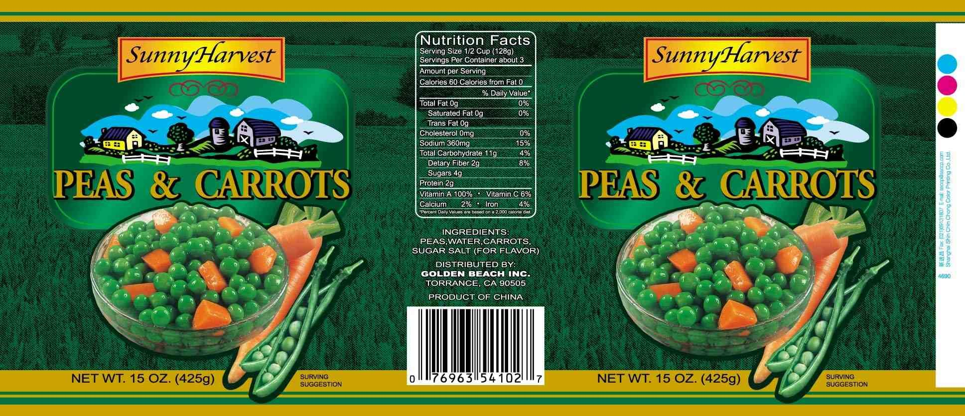 Canned Food Label Template