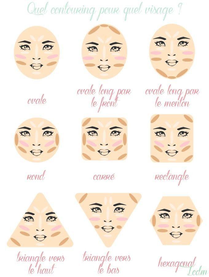 5 Tutoriels Step By Step Make Up Pour Etre Parfaite Maquillage Beau Maquillage Maquillage Facile
