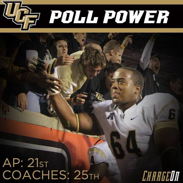 Pin by Catherine Hedtke on Go Knights! Ucf, Coaching