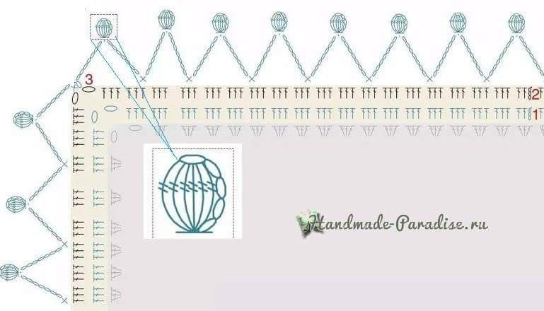 Pin de Sonia Carrero en crochet | Pinterest