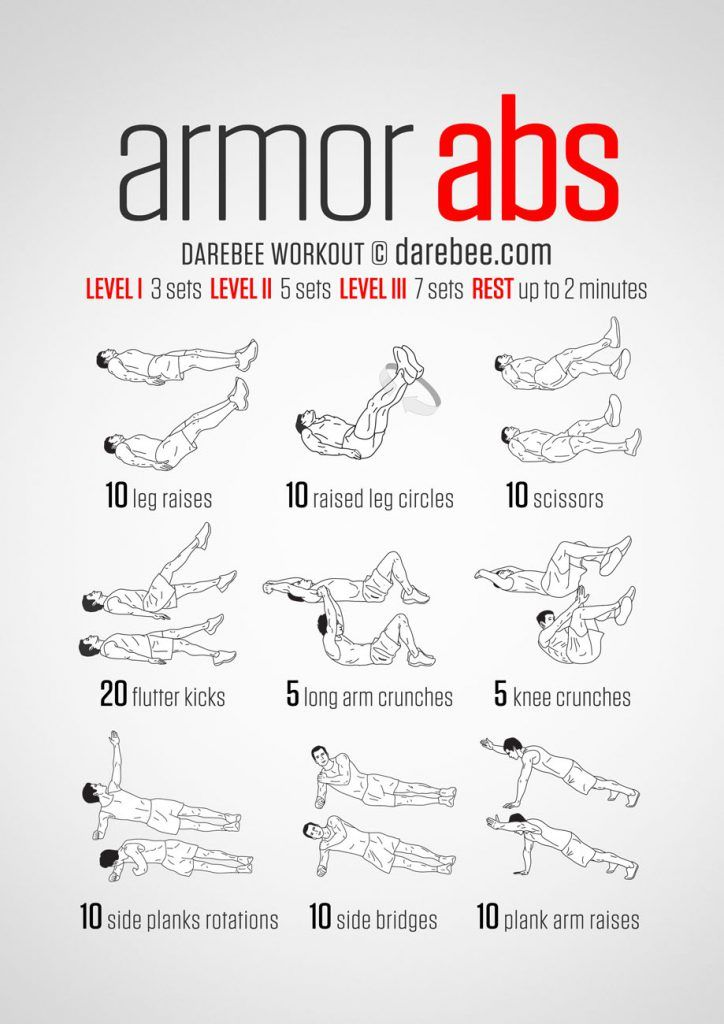 10 Amazing Abdominal Core Workouts By Darebee The