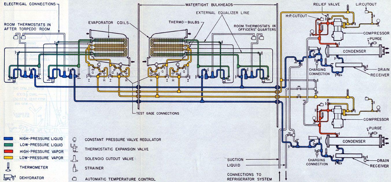 piping diagram of ship wiring diagram