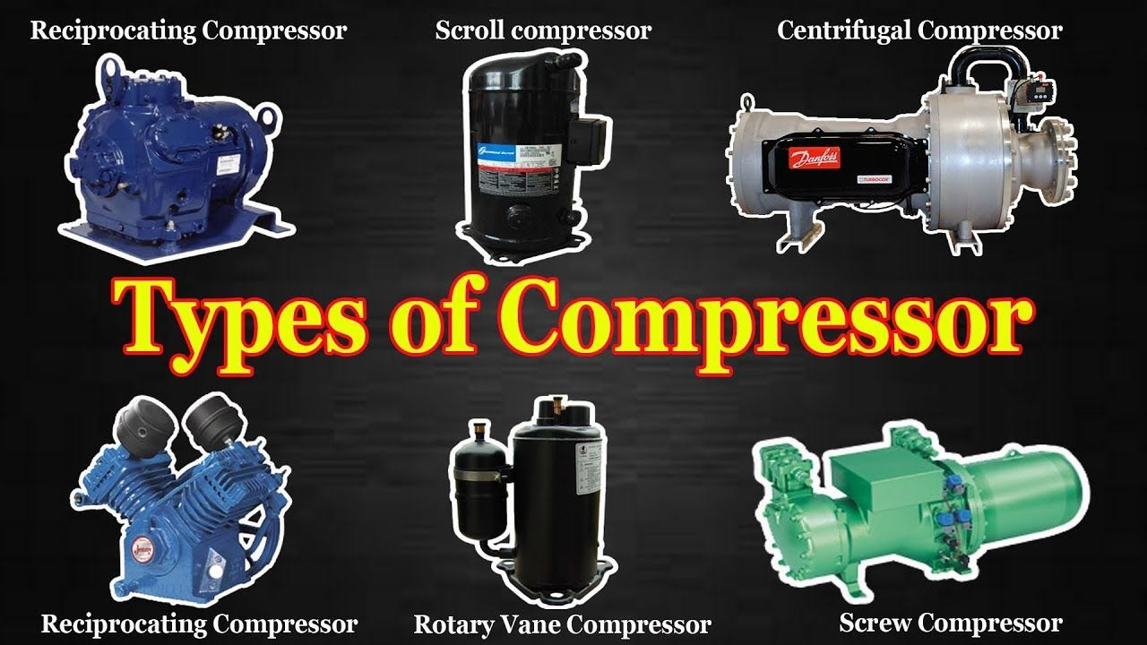 Compressor Types of Compressor Compressor Types