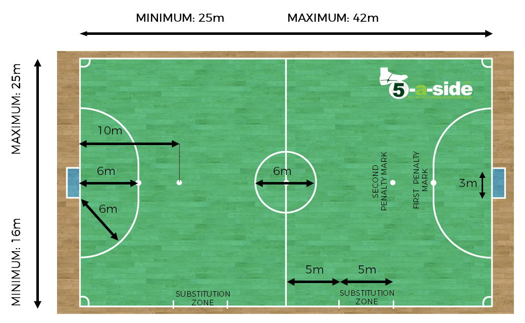 Futsal Court Dimensions (noninternational matches