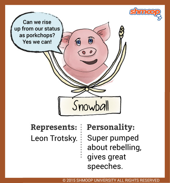 the rhetorical tools used by napoleon in animal farm by george orwell The language used in animal farm as well as its form and structure are vital to orwell's storytelling his use of persuasive language, circular narrative and allegory are particularly significant.