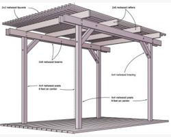 Redwood Shade Structure Project Plans Pinterest Gardens