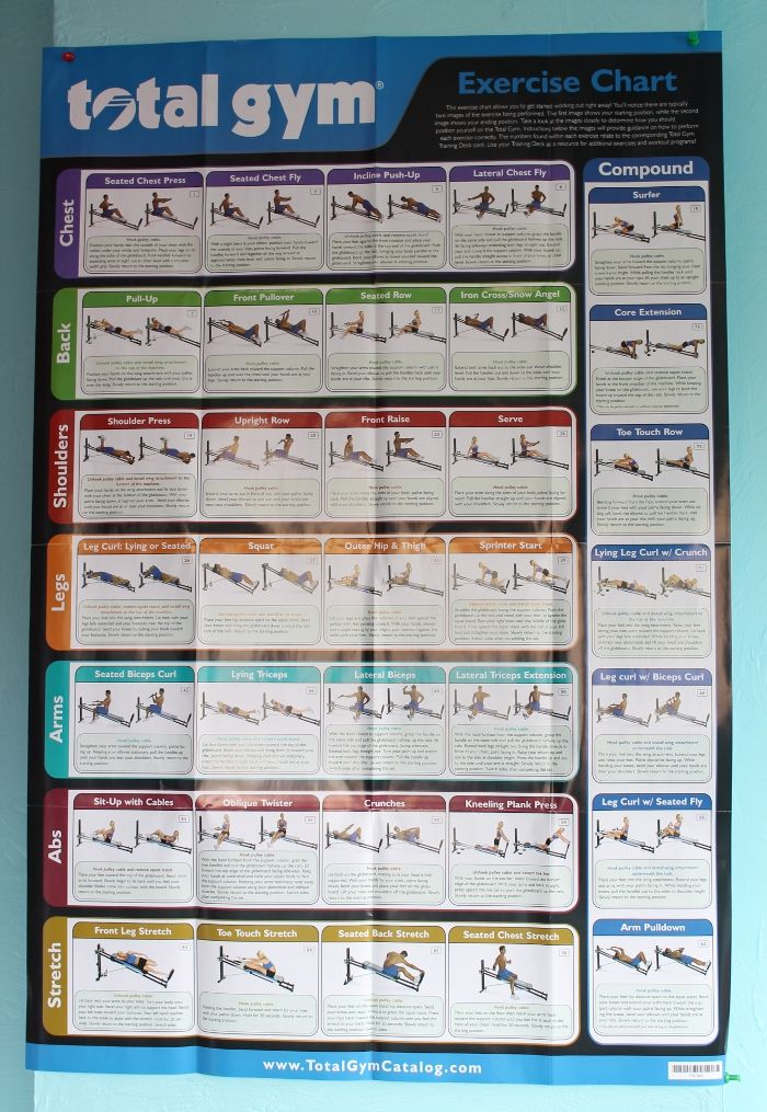 Gym Workout Sheet Total Gym Exercise Chart Ad Total Gym Exercise