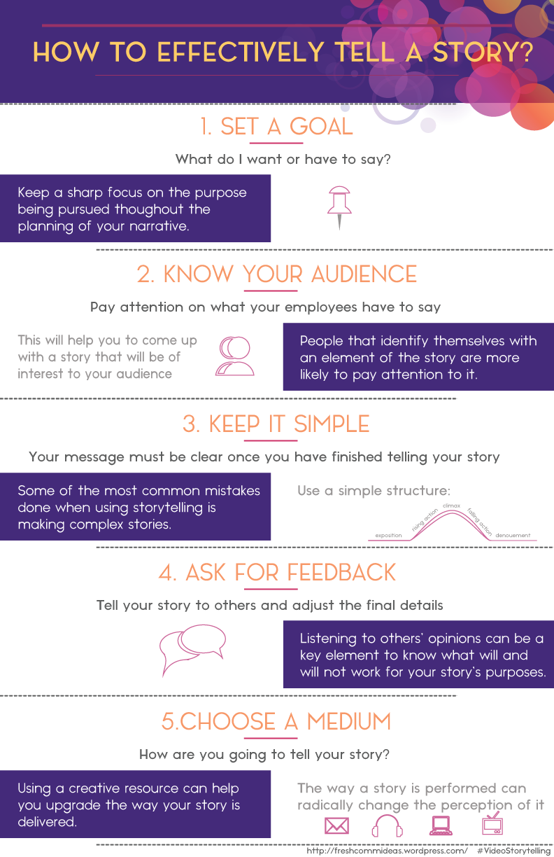 How to effectively tell a story? In 5 easy steps
