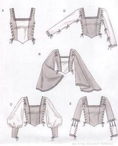 Renaissance Tops Costume Pattern, Misses Medieval Costume, McCalls M4696 Pattern…