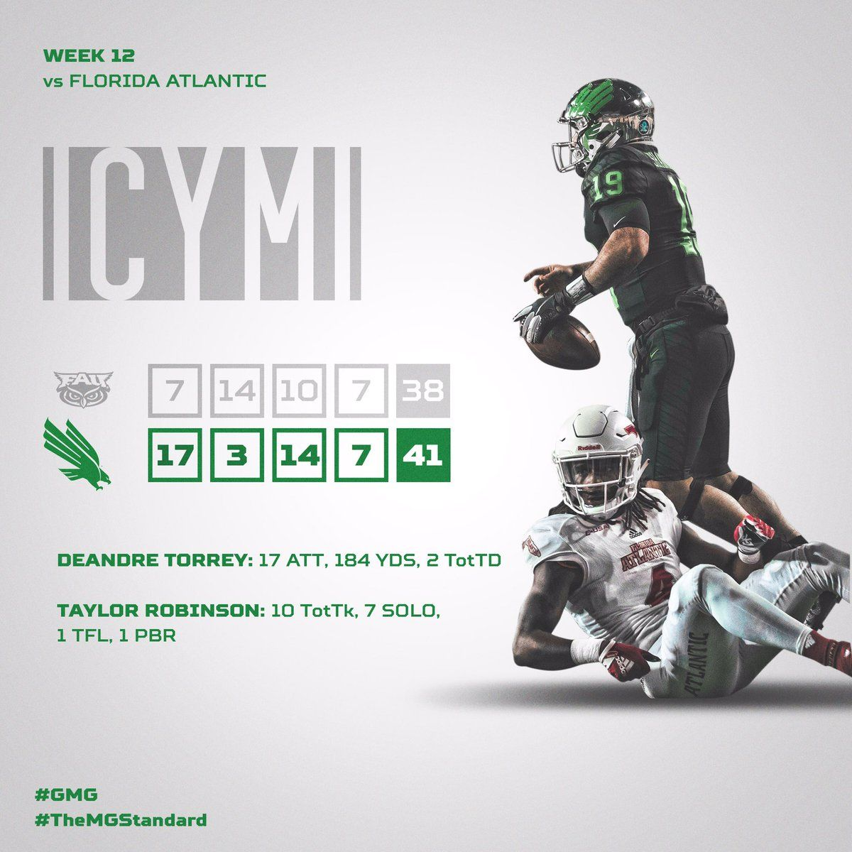 Pin by SkullSparks on Sports Infographics Sports design