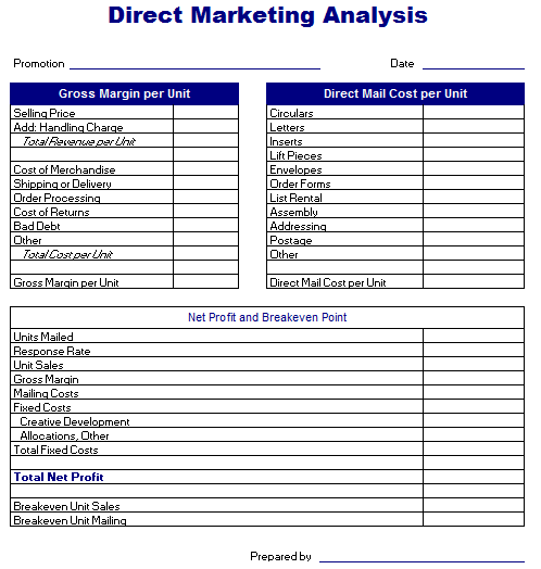 marketing campaign analysis template