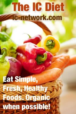 Pin On Ic Diet Recipes