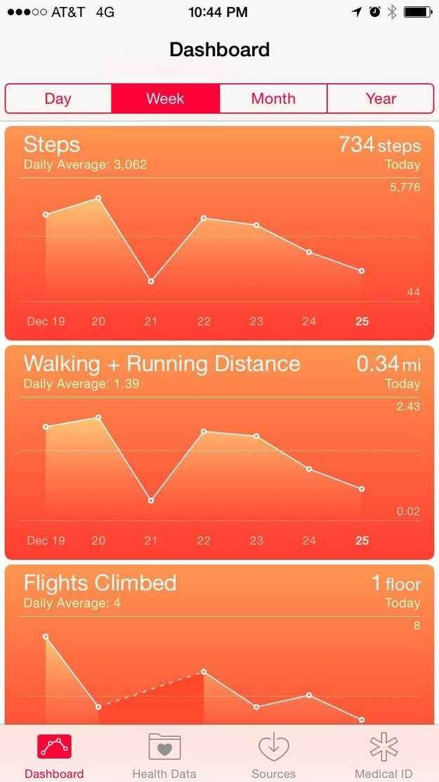#myfitnesspal #including #fitness #popular #climbed #flights #tracks #easily #motion #things #iphone...