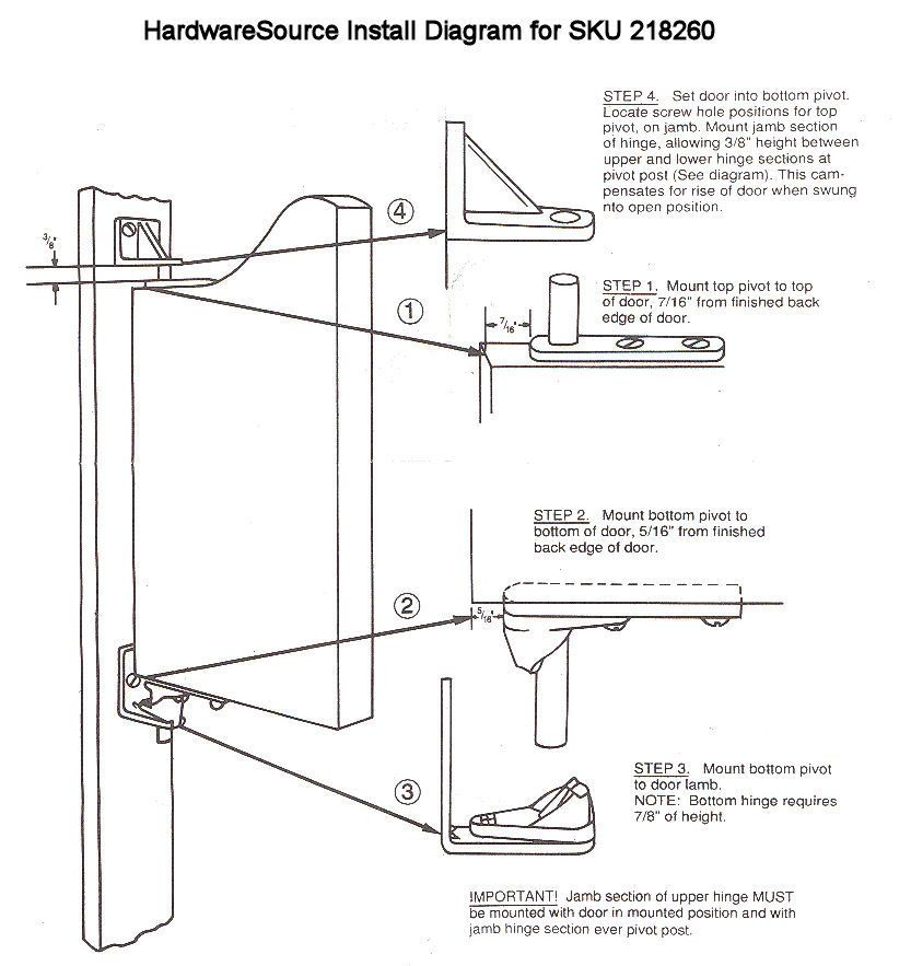 Commercial door pin hinge swinging porn clips - Hinge placement on exterior door ...