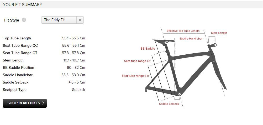 Fit Calculator By Http Www Competitivecyclist Com