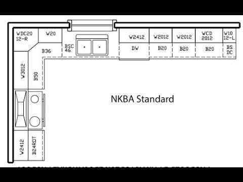 Nkba Standards For Drafting And Dimensioning Floor Plans Interior Design Classes Floor Plans Kitchen Floor Plans