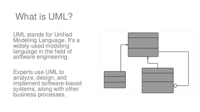 What Is Uml Coding Languages Business Process Coding