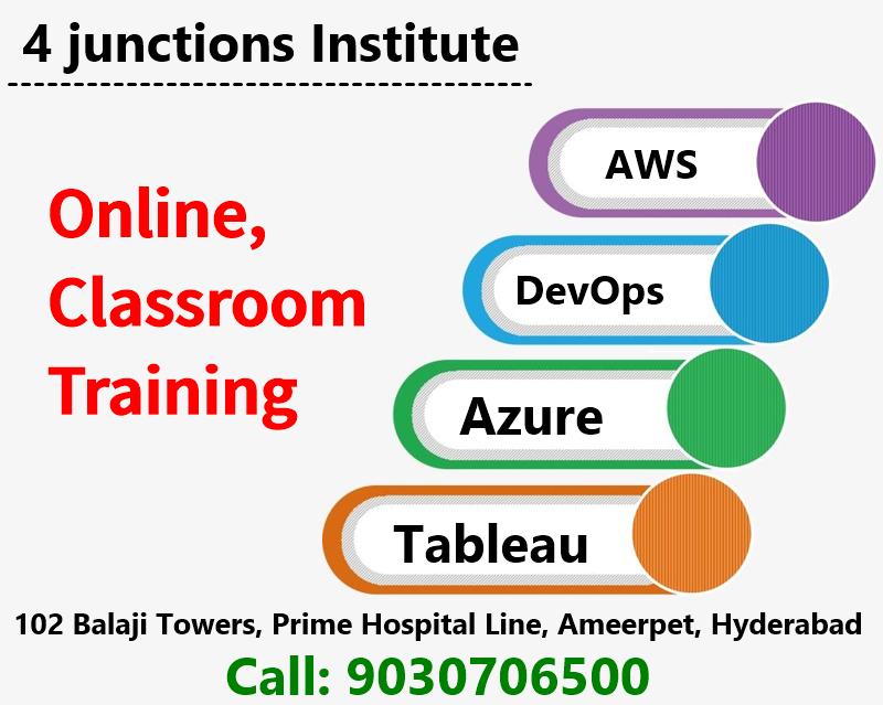 Online / Classroom Training Learn Microsoft Azure, AWS