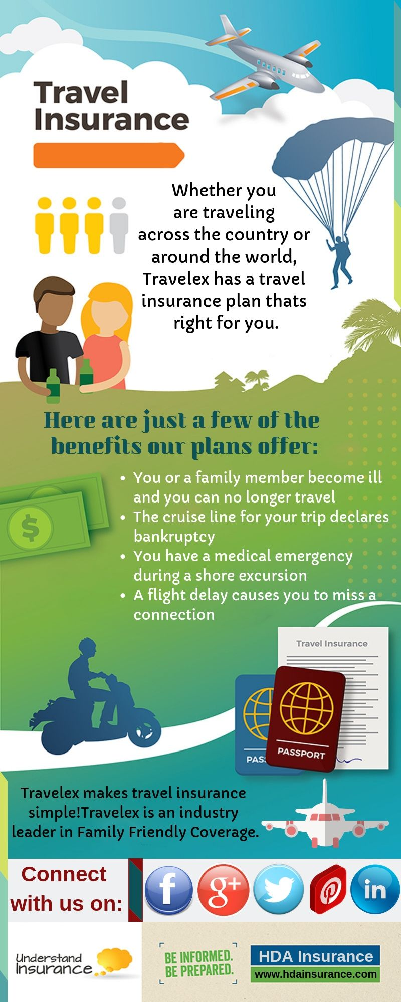 Everyone Desires To Have Affordable Travel Insurance Which Will