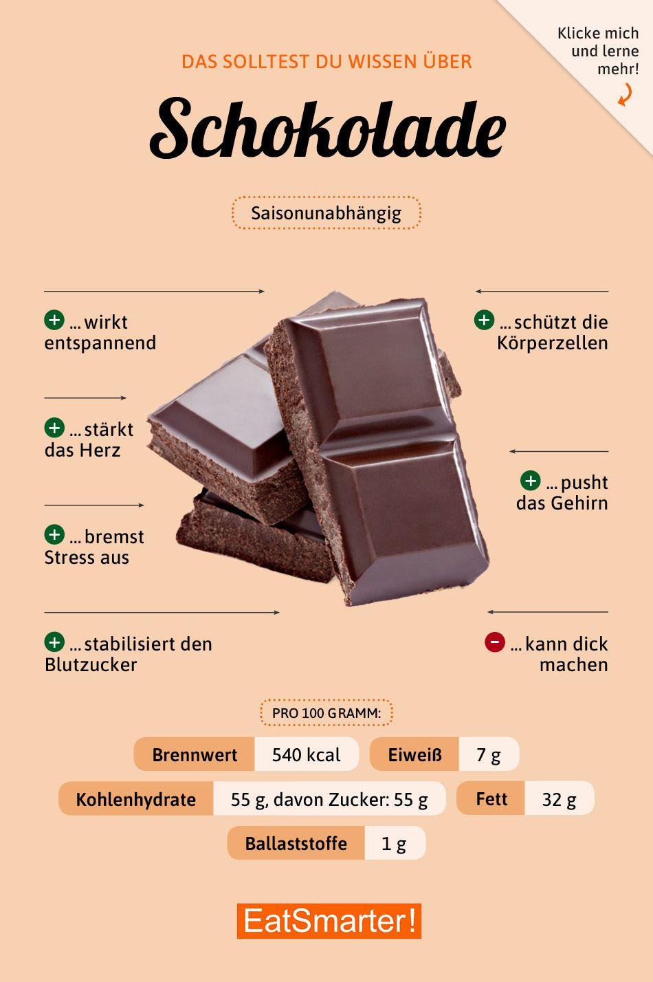 Schokolade | eatsmarter.de #ernährung #infografik #schokolade