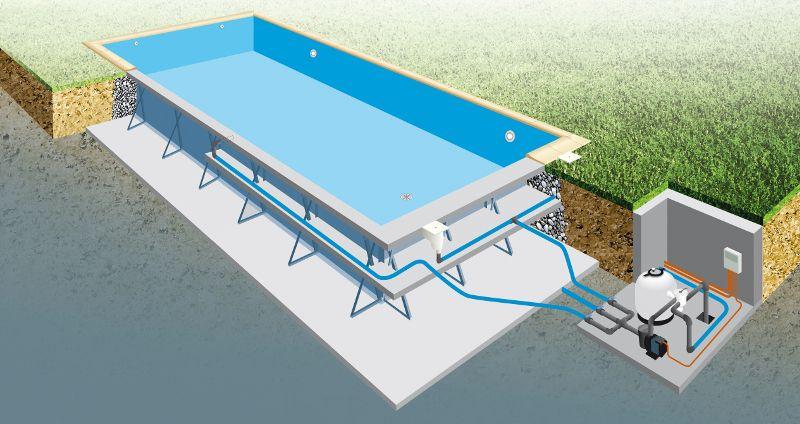 Schema indrapool garten garten pool selber bauen und poolfolie for Gartenpool selber bauen