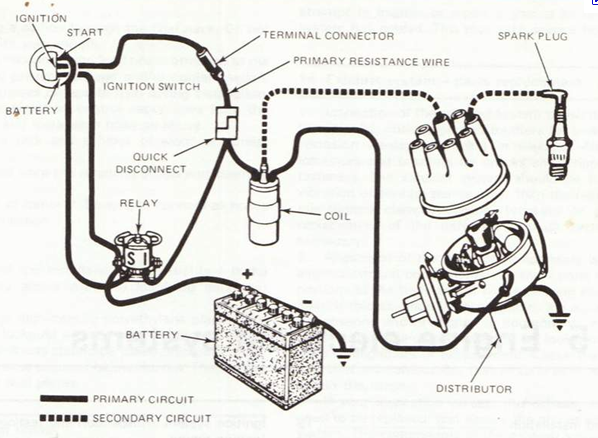 Stock Photo Ford Ignition Switch Wiring Diagram Graphic
