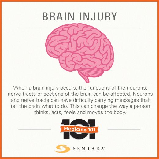 What Happens After A Brain Injury? Http://www.biausa.org