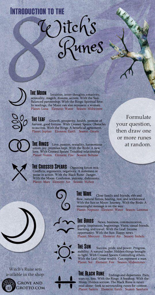 New Witch's Runes!