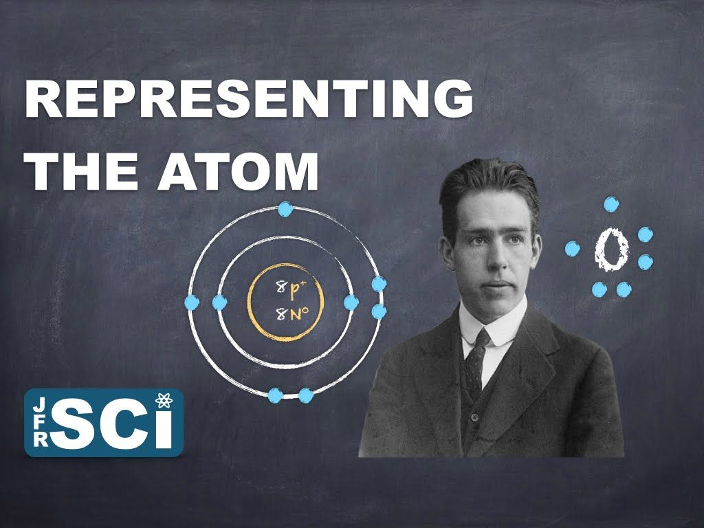 Representing The Atom Bohr Rutherford And Lewis Diagrams