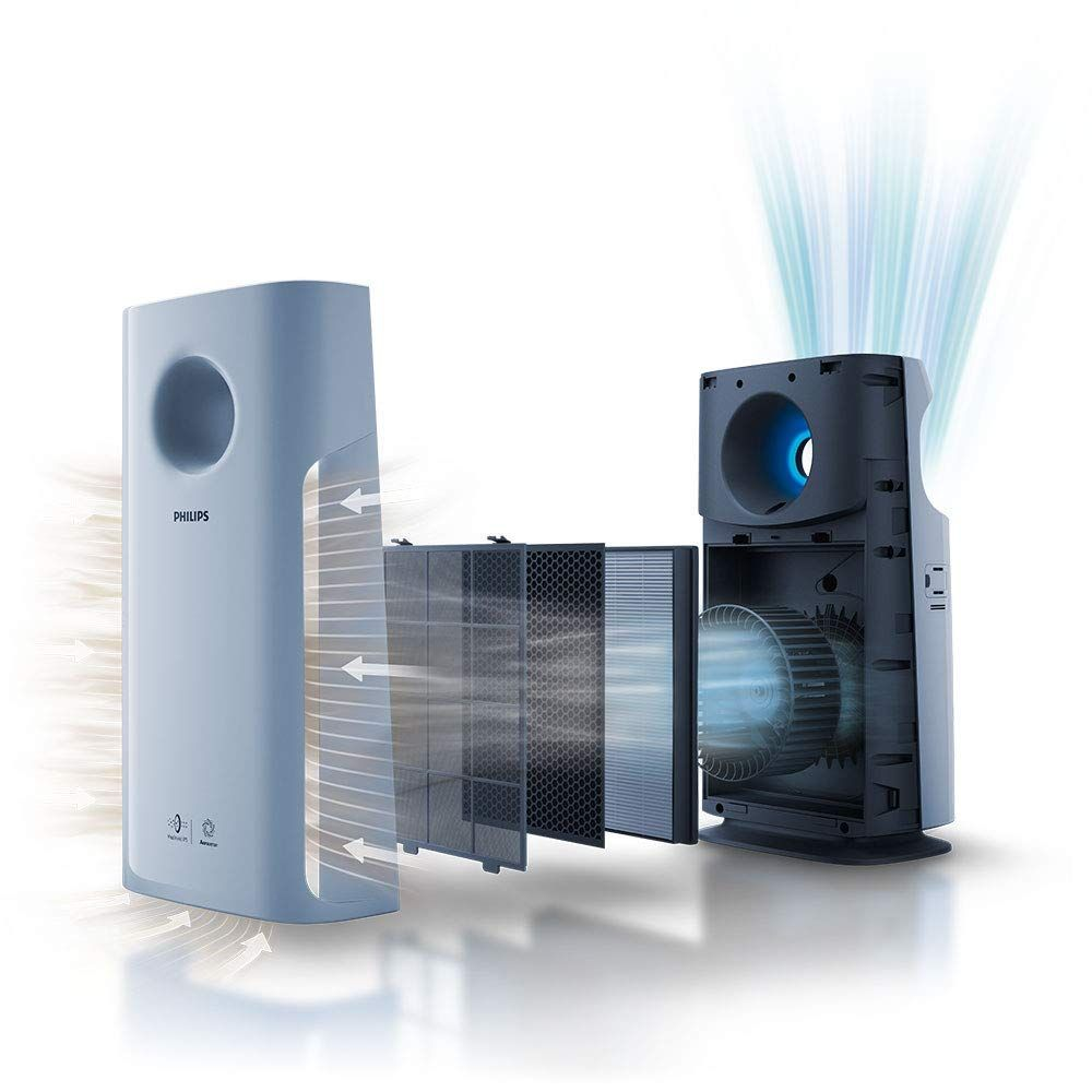 PHILIPS Series 3000i AC325960 Air Purifier