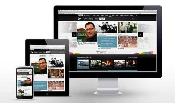 29 New Inspiring Responsive Web Designs Adaptive Design Responsive Web Design Examples Responsive Design