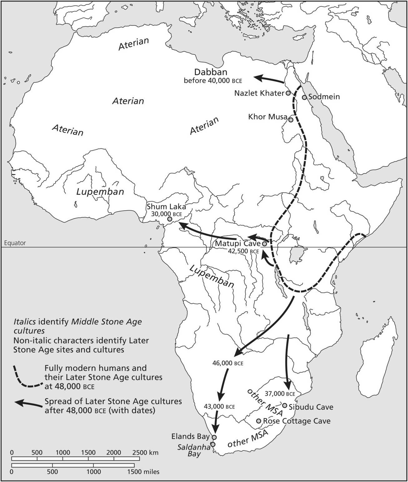 African Middle Stone Age
