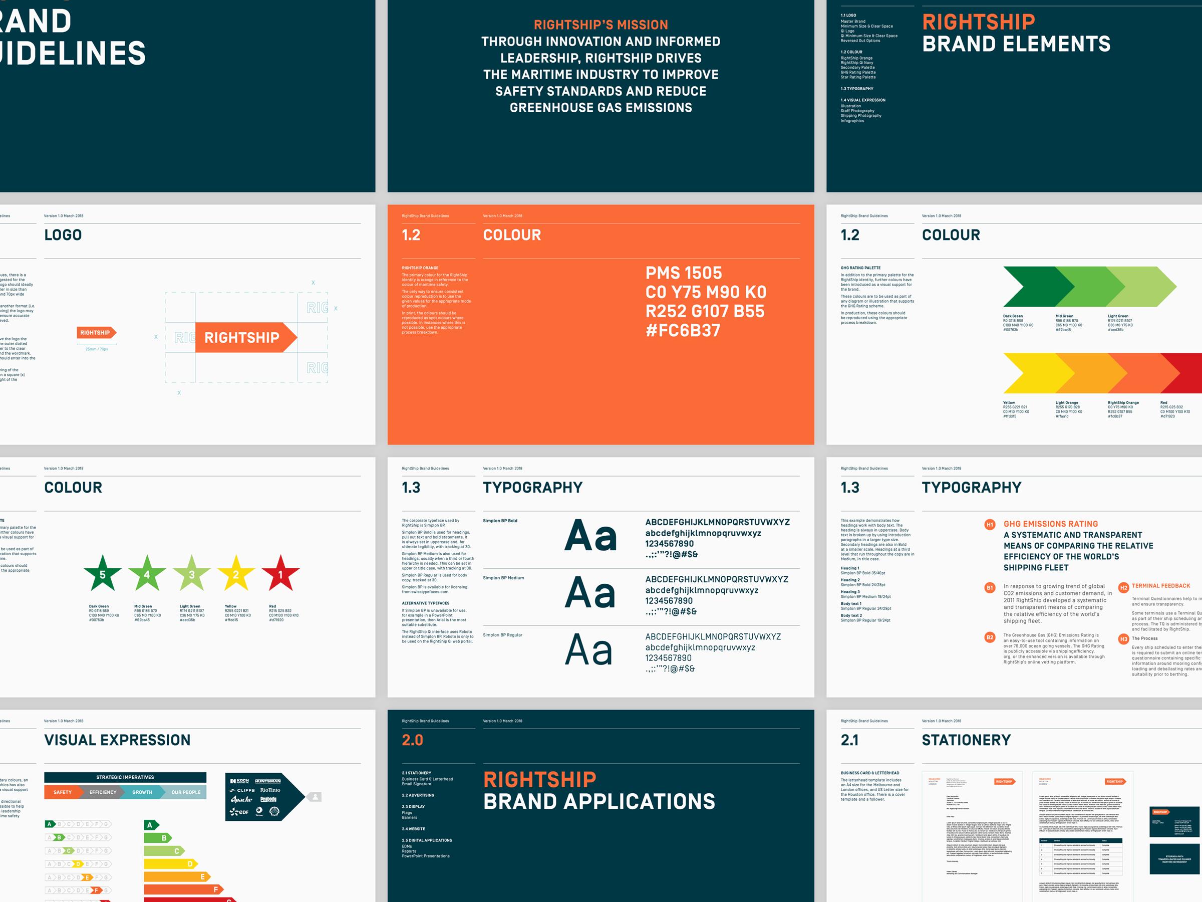 Rightship Branding Design Case Study Brand Identity Guidelines Brand Guidelines Design Brand Guidelines