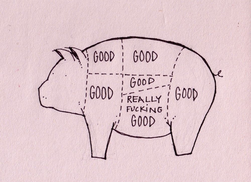 Your Place To Buy And Sell All Things Handmade Pig Pig Diagram Good Things